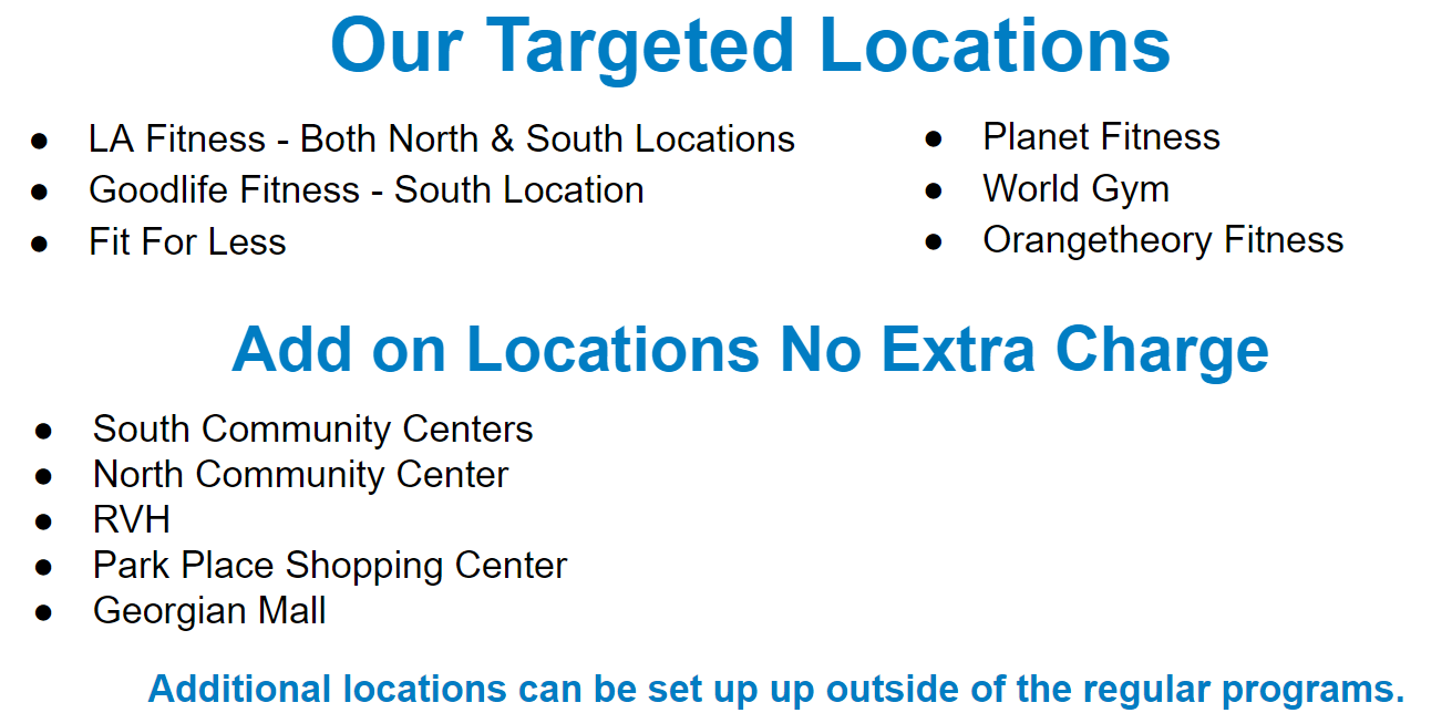 targeted locations